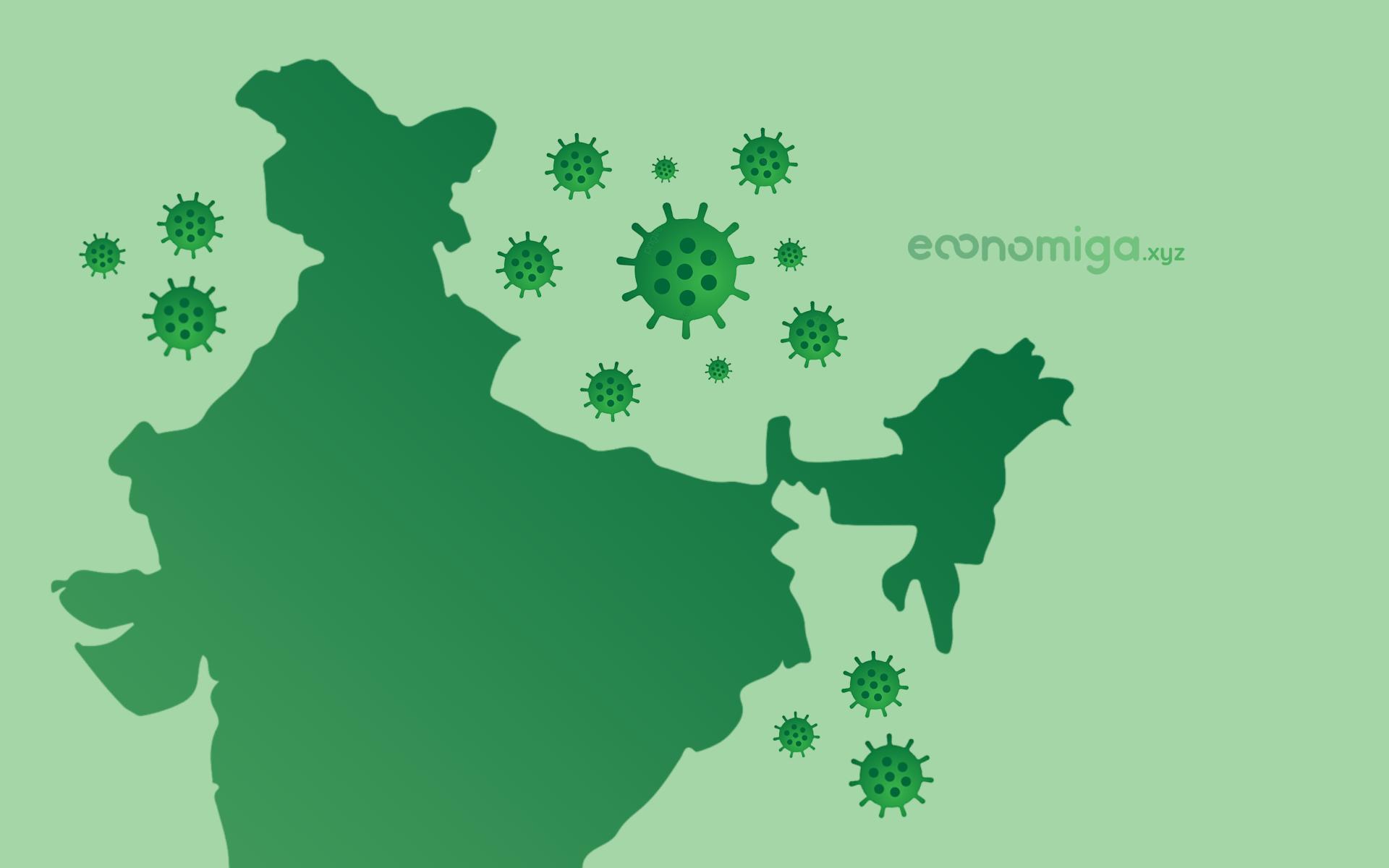 Covidonomics: Impact of Covid-19 on Indian Economy