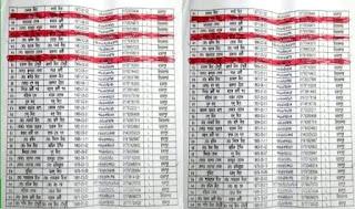 মাধবপুরে প্রধানমন্ত্রীর ঈদ উপহার বাঘাসুরা ইউনিয়নের তালিকায় অনিয়ম