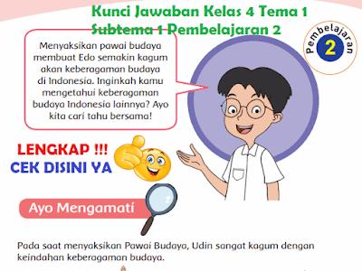 Kunci Jawaban Kelas 4 Tema 1 Subtema 1 Pembelajaran 2 www.simplenews.me