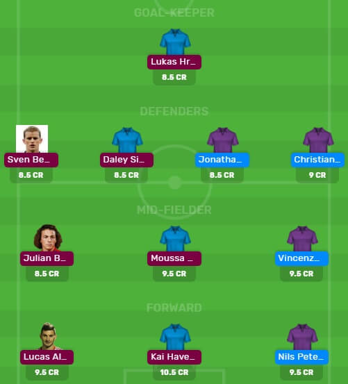 SCF vs LEVE MyTeam11 and Dream11 Predictions Team for Bundesliga Match