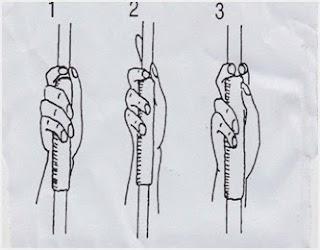 Teknik Memegang Lembing