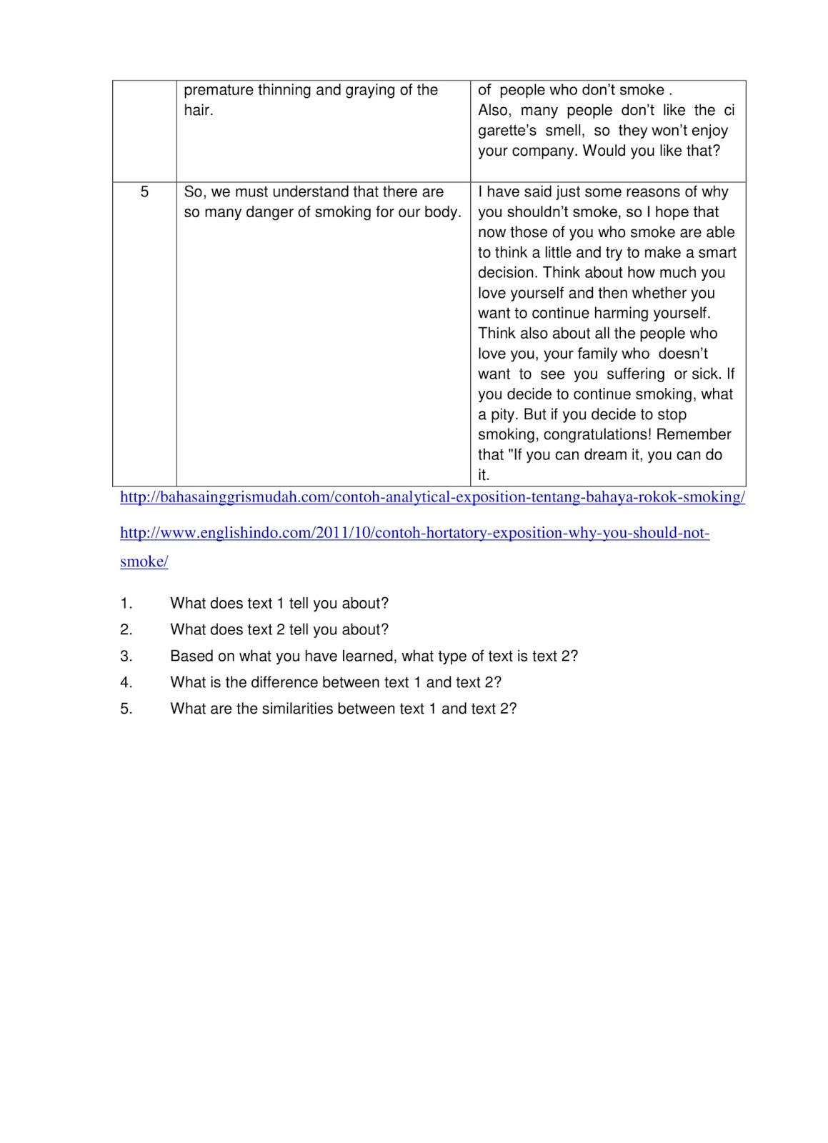 Giving Example English Module For Students