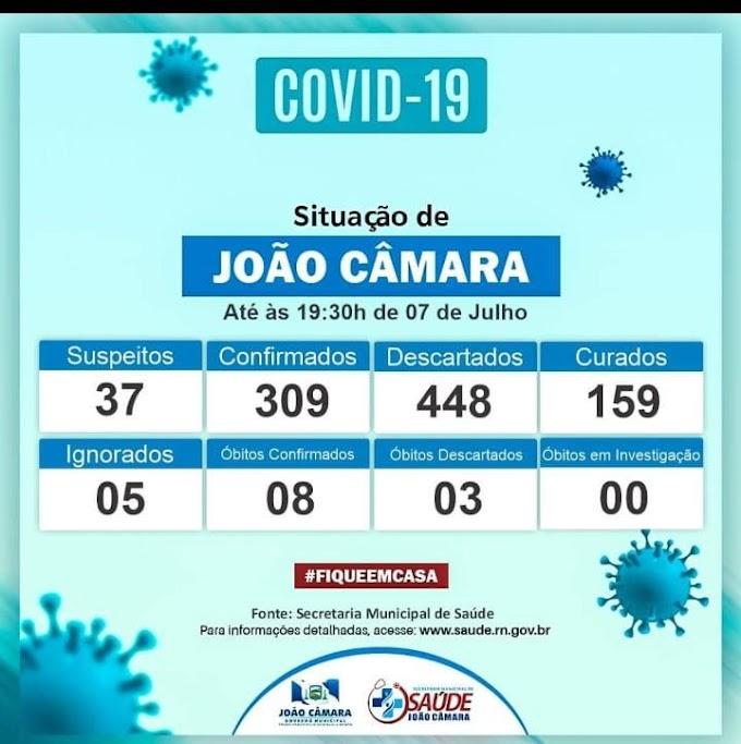 João Câmara: Agora são 309 casos confirmados e oito óbitos, os números continuam subindo