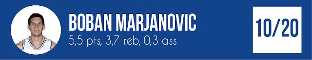 Boban Marjanovic | PistonsFR, actualité des Detroit Pistons en France