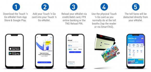 aplikasi touch