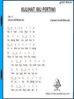 Partitur Lagu Kulihat Ibu Pertiwi - Ismail Marzuki