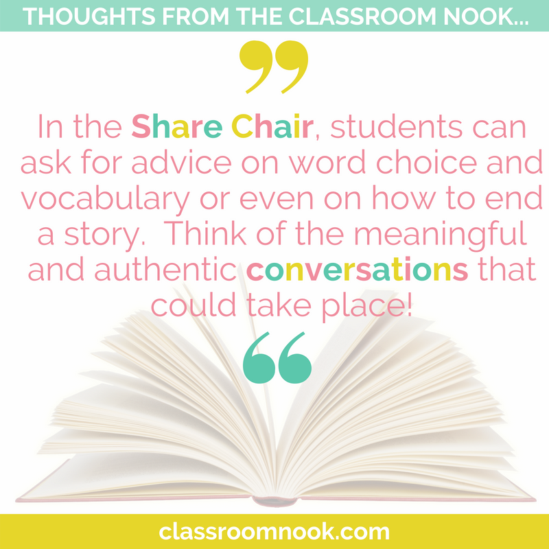In a share chair students can ask for advice on word choice and vocabulary or even on how to end a story.  Think of the meaningful and authentic conversations that could take place!