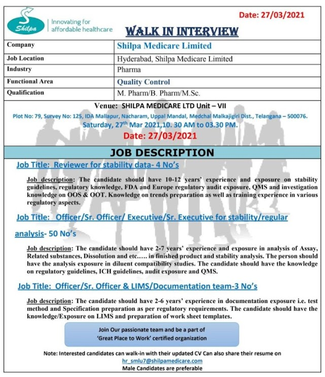 Shilpa Medicare | Walk-in for multiple roles in QC on 27th Mar 2021