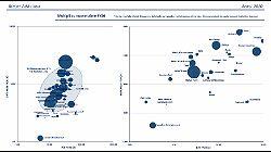 Monitor AIM Italia, report speciale Bilanci 2019
