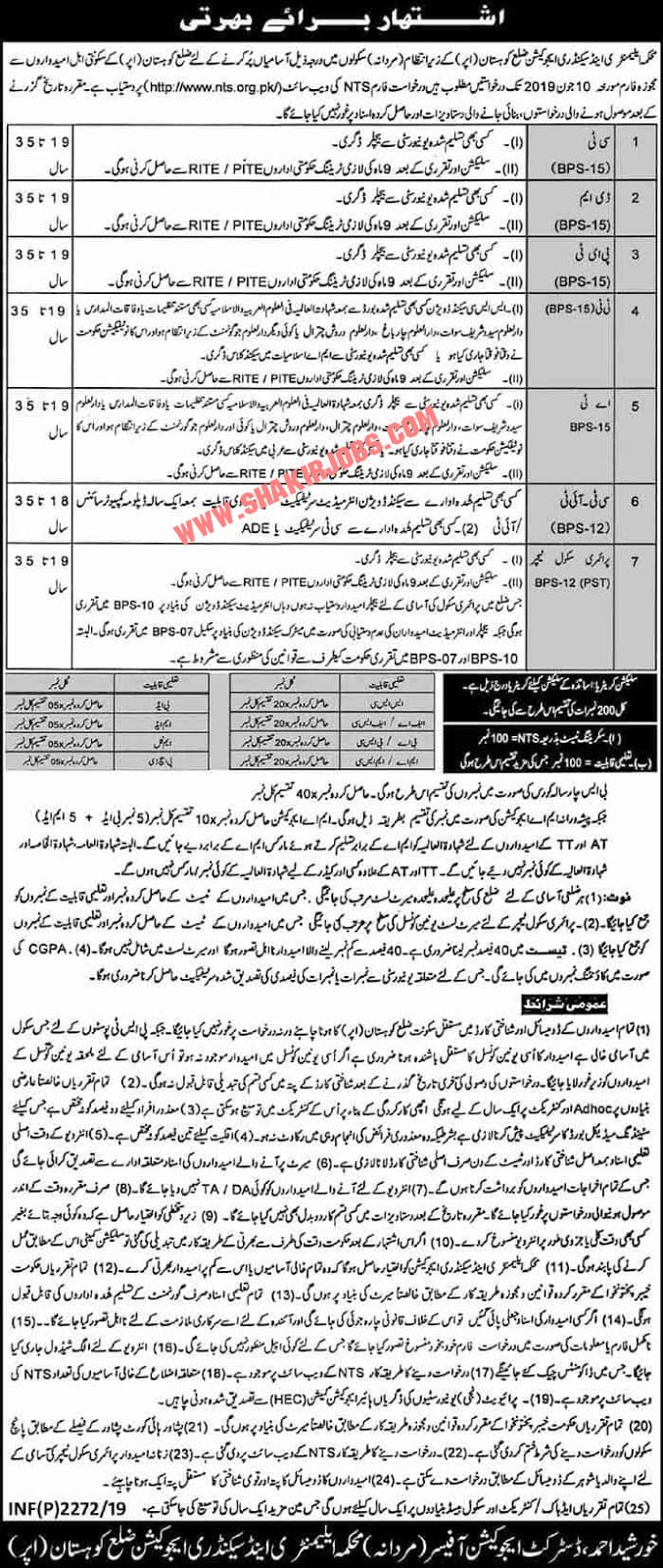 Elementary And Secondary Education Jobs In Kohistan Upper Through NTS Apply Online