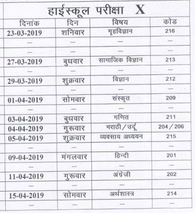 CG Open School 10th Class Exam Time Table March/April 2019
