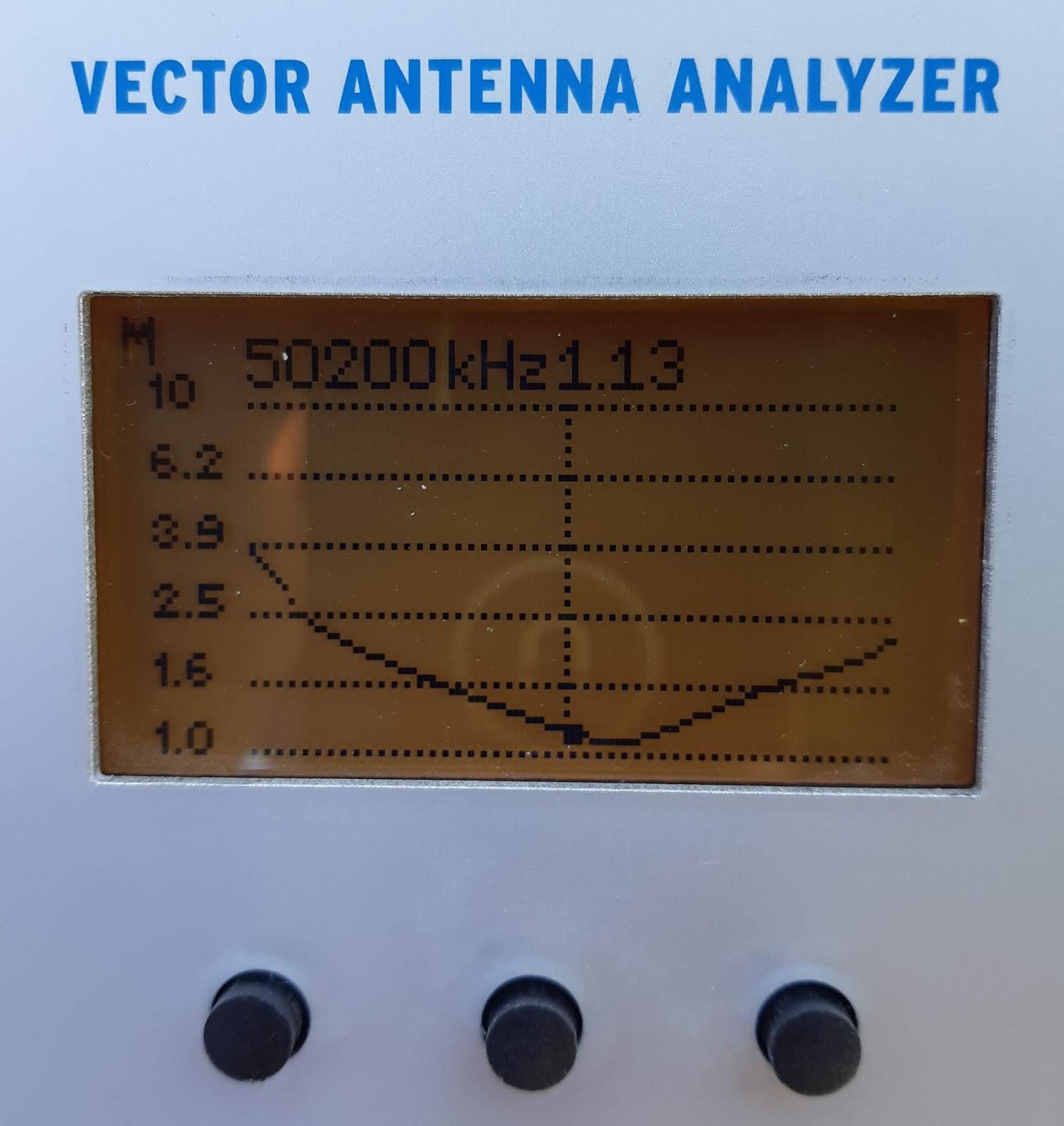 LA3ZA Radio & Electronics: A Moxon for 6 meter