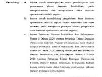 Berikut Petunjuk Teknis Pengelolaan Dana BOS Tahun 2021
