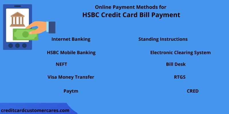 HSBC Credit Card Payment Methods