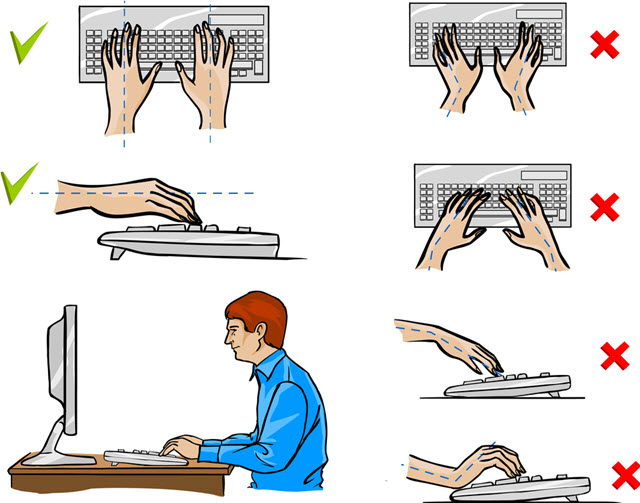 hand position on keyboard
