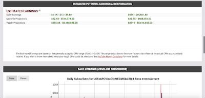 Estimasi Pendapatan Baim Paula dan Rans Entertainment - hostze.net