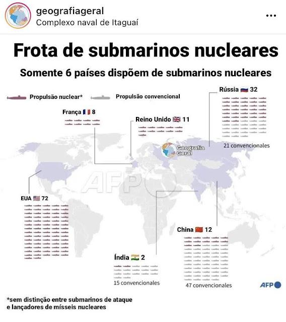 Infografía: Flota de Submarinos Nucleares (2021)