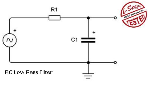 Simple RC Low Pass Filter Circuit Diagram with Frequency Response