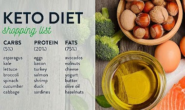 Everything You Need to Know To Start the Keto Diet
