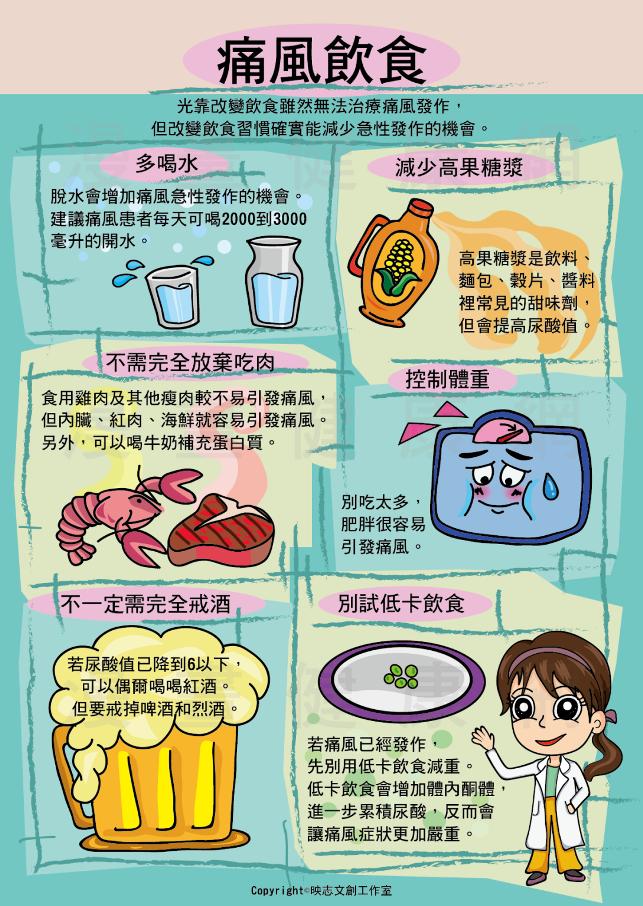 痛風飲食|漫畫健康網