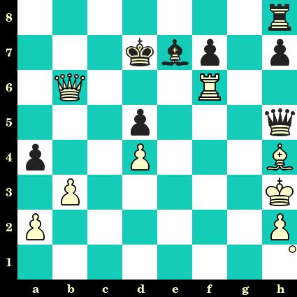 Les Blancs jouent et matent en 2 coups - Alexei Shirov vs Dmitry Andreikin, Sotchi, 2008