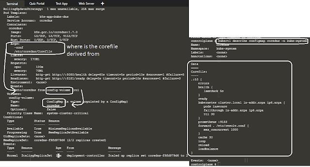 Configmap in Corefile