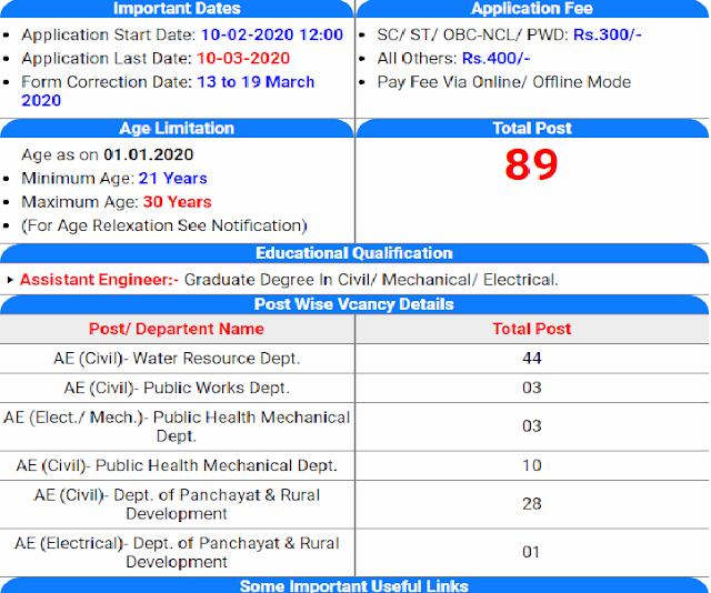 CGPSC State Engineering Service Exam Online Job Apply 2020