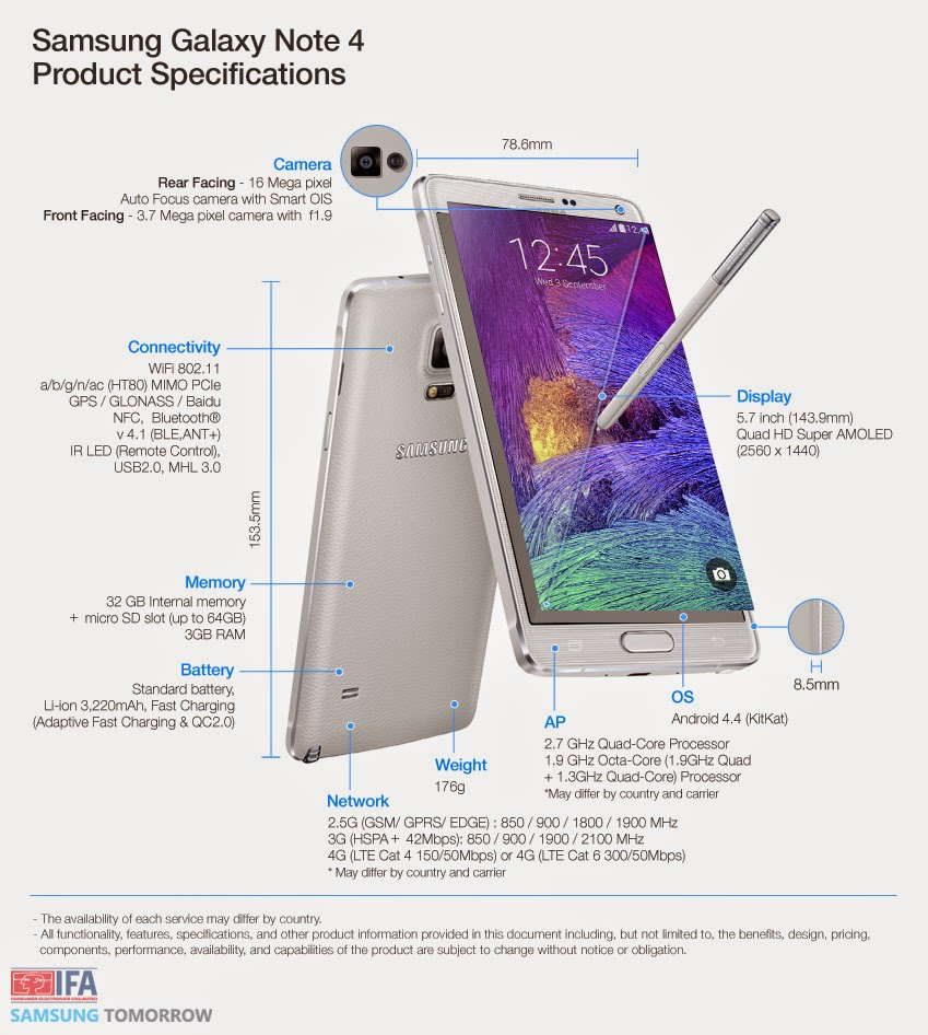 samsung galaxy note 4 specifications cool new tech. Black Bedroom Furniture Sets. Home Design Ideas