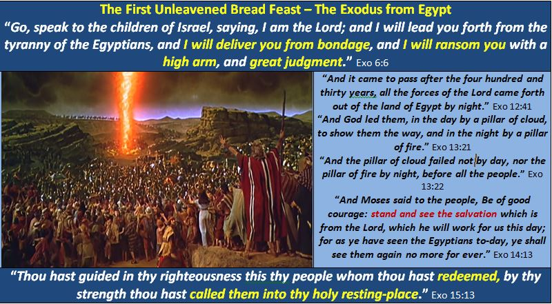 Our Father's Kingdom of America: Unleavened Bread Feast