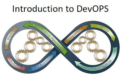 Introduction to DevOps for Beginners