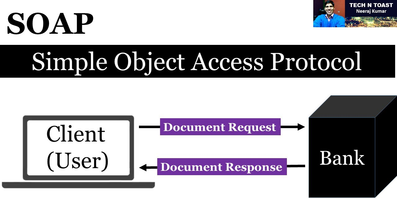 SOAP stands for Simple Object Access Protocol