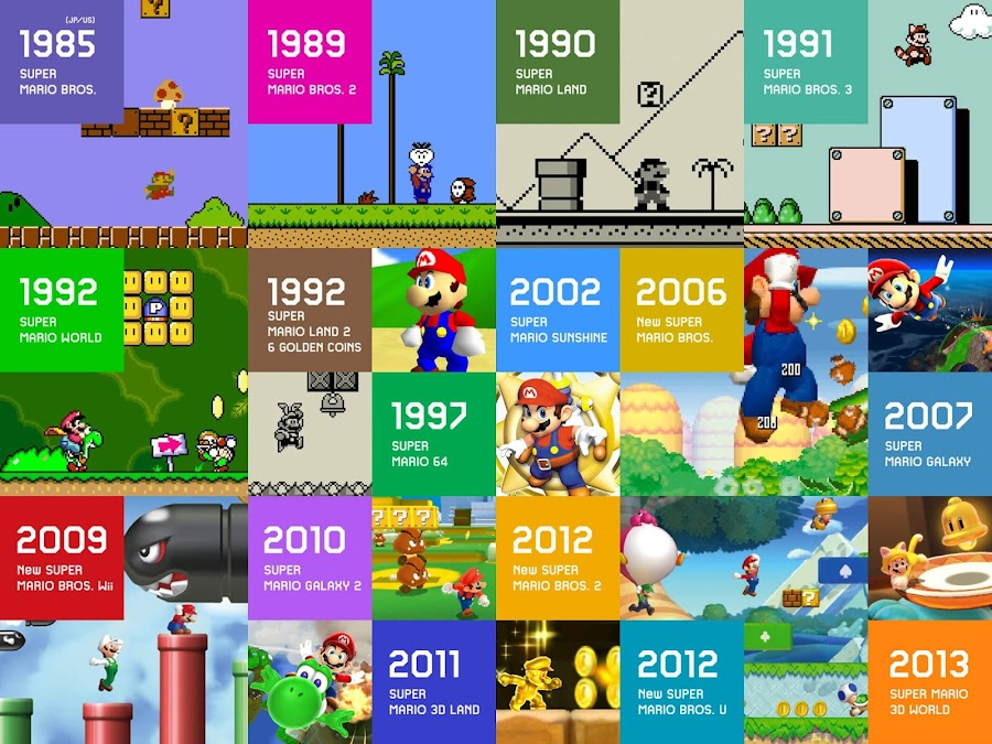 super mario bros back catalogue nintendo