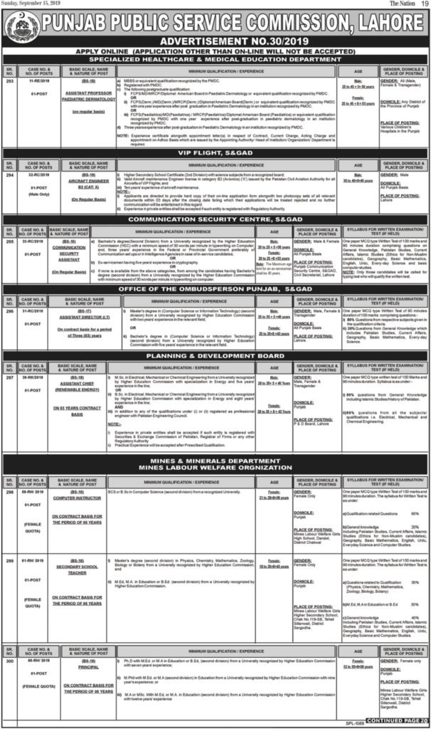 Punjab Public Service Commission PPSC Latest Jobs 2019