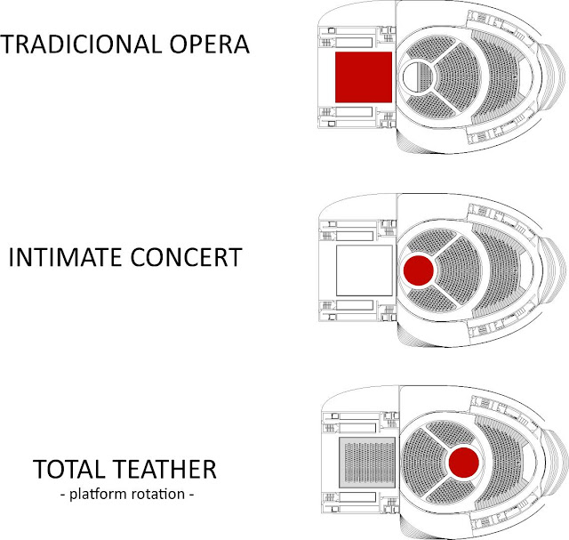 Floor plan illustrations showing main hall possibilities in new opera house in Busan