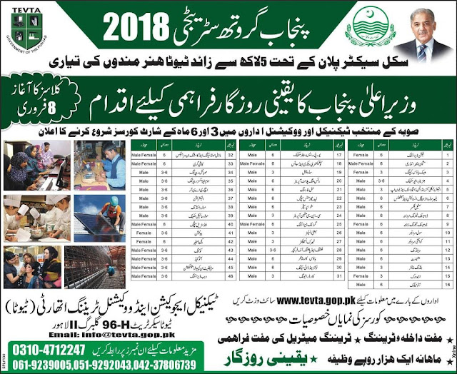 TEVTA Free Technical Courses in Punjab 2018 Admission Starts
