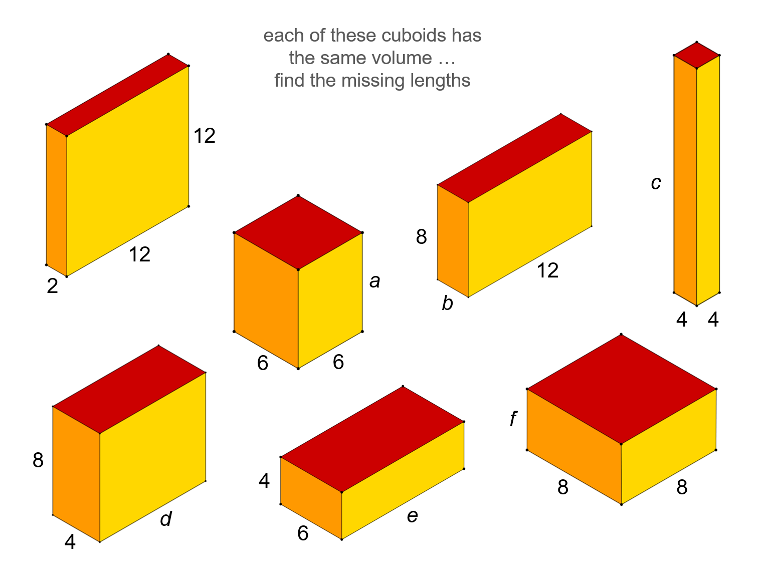 Median Don Steward Mathematics Teaching Cuboid Volumes