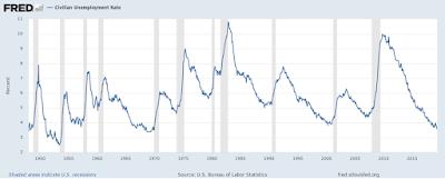 2020 ekonomik kriz