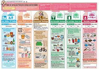 aturan sampah di jepang