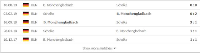 12BET Nhận định Schake vs M'gladbach, 02h30 ngày 18/1 - Bundesliga Schake2