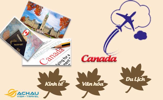 Thủ tục cần thiết để xin visa Canada