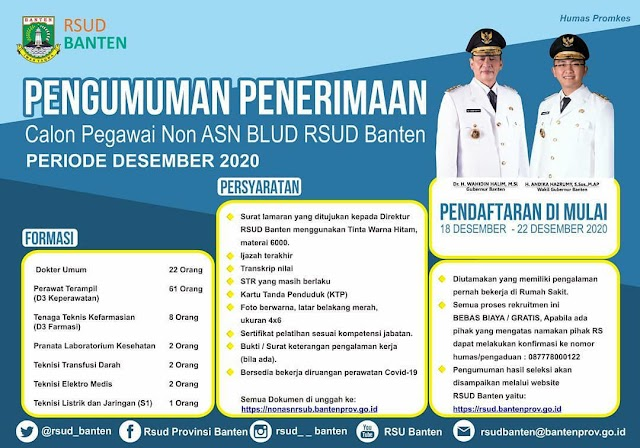 Loker RSUD Banten  (Penguman Penerimaan Calon Pegawai Non ASN BLUD RSUD Banten Periode Desember 2020)