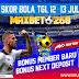 Hasil Pertandingan Sepakbola Tanggal 12 - 13 Juli 2020