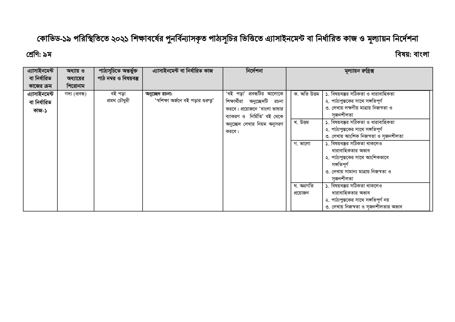 স্ব শিক্ষা অর্জনে বই পড়ার গুরুত্ব-নবম/৯ম শ্রেণির এসাইনমেন্ট উত্তর বাংলা (১ম) | Class 9 Bangla Assignment 2021Answer