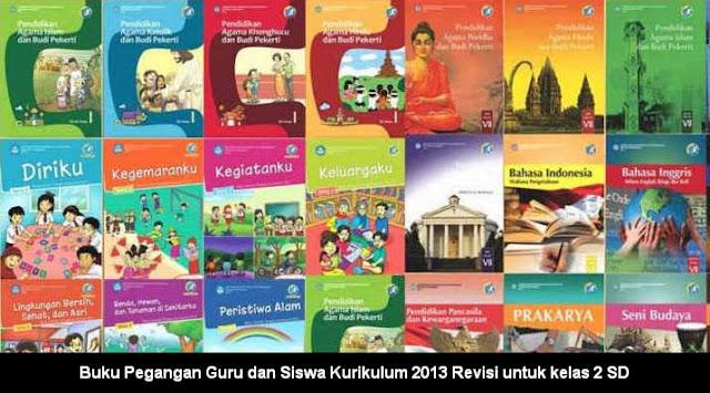 Buku Kurikulum 2013 Revisi 2016 SD