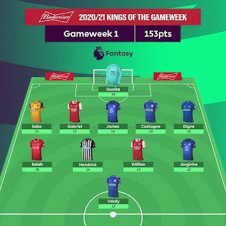 Dream Team FPL Season 2020/2021 Gamewek 1