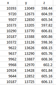 Height dataset for 3D Terrain Modelling Python