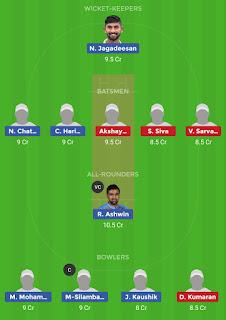 Dream11 team for DIN vs TUT 10th Match | Fantasy cricket tips | Playing 11 | TNPL Dream11 Team