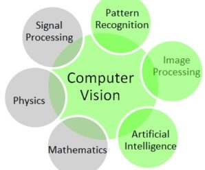Computer Vision and Pattern Recognition