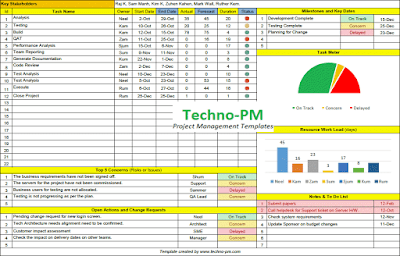 one page project manager excel, one page manager