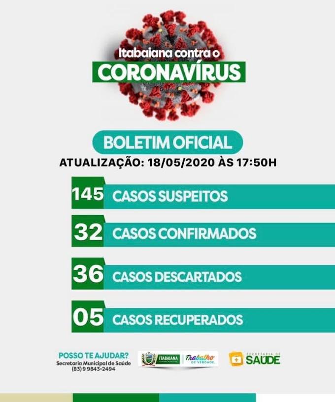 BOLETIM CORONA-VÍRUS (Itabaiana): Fique informado sobre atualizações em sua cidade. (18/05/2020).